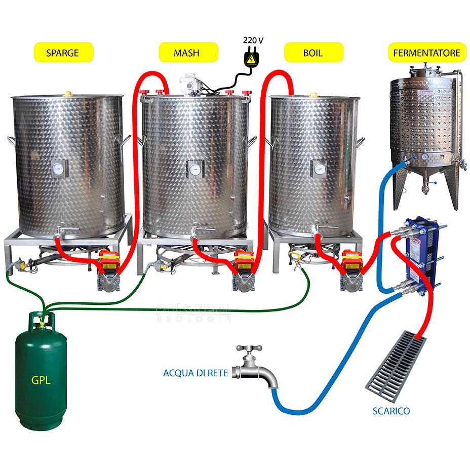 Bierherstellung Anlage Junior 500