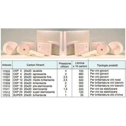 Cartones filtrantes 20x20 CKP V16 (25 pzas)