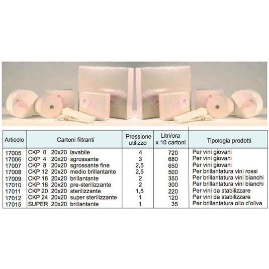 Cartones filtrantes E/2 para aceite (100 pzas)