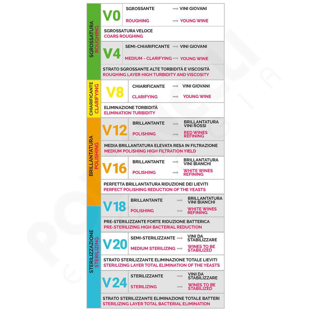 Filtre V8 40x40 carton (25 pcs)