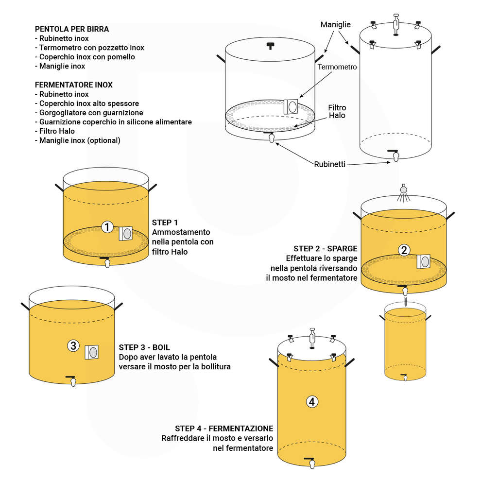 Homebrewing kit Halo 150