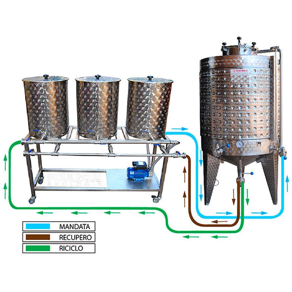 Impianto di lavaggio CIP 100 con resistenza