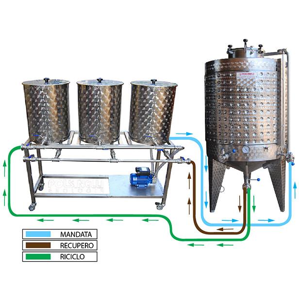 Impianto di lavaggio CIP 50 con resistenza