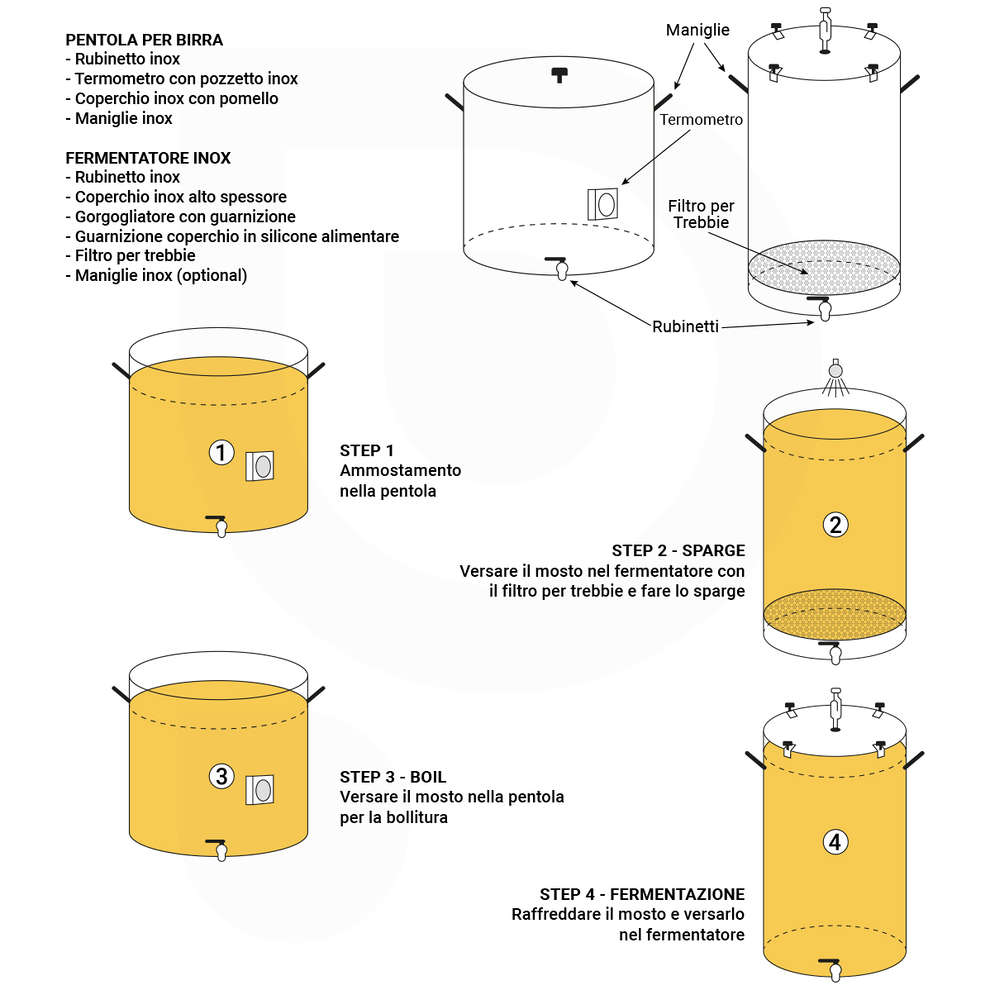 Kit homebrewing inox 100