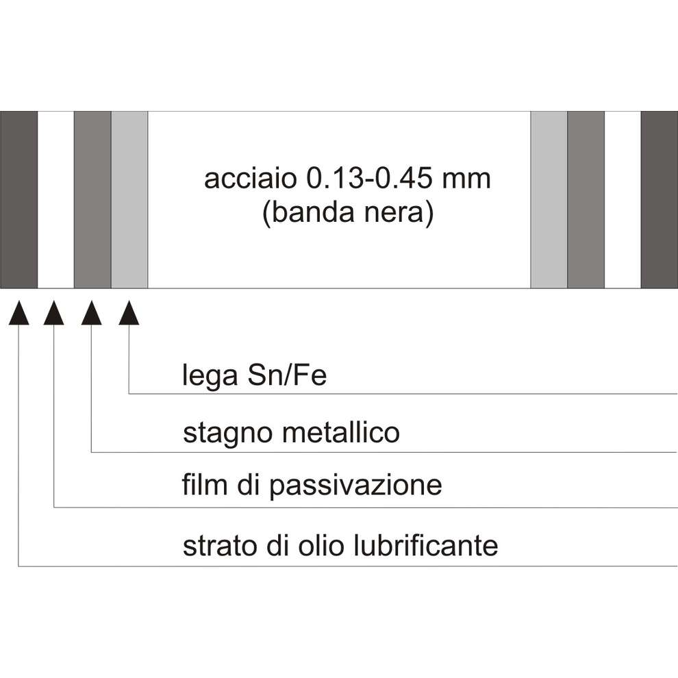 Lattina per olio 3 L (16 pz)