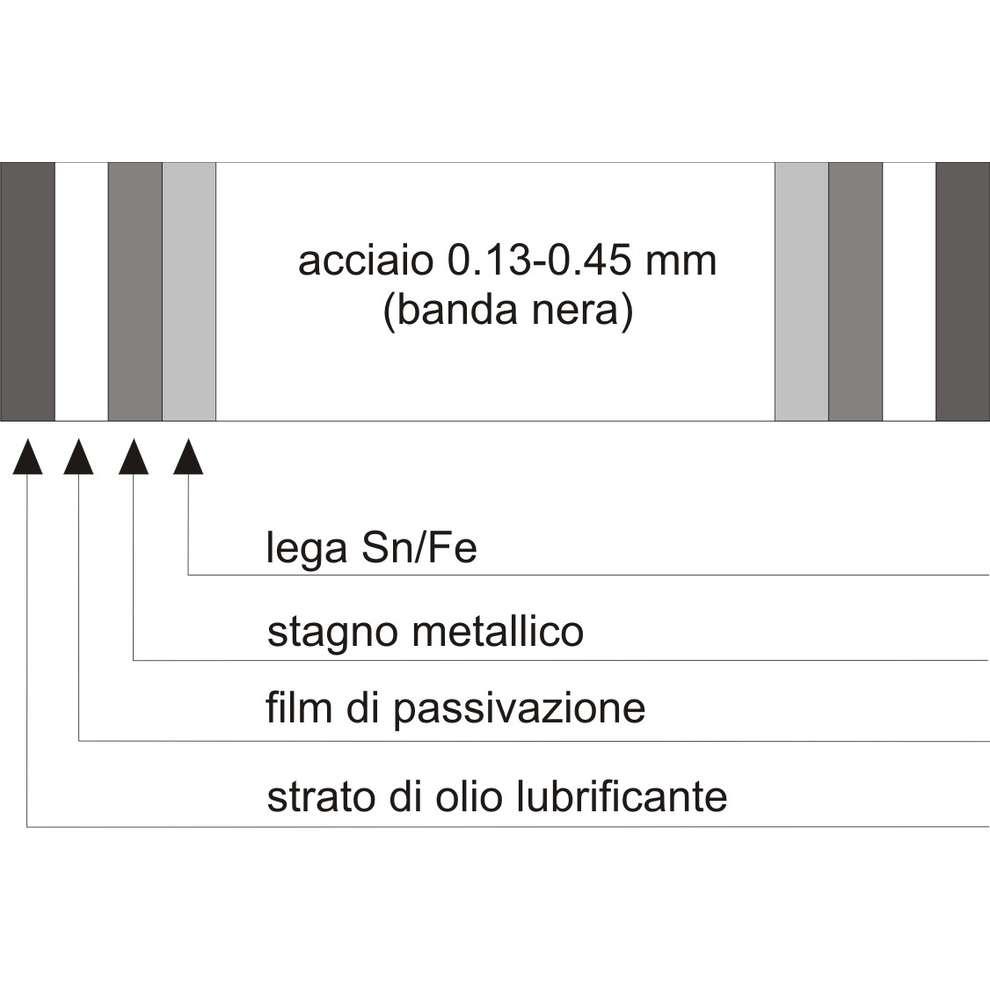 Lattina per olio 3 L Albero (16 pz)