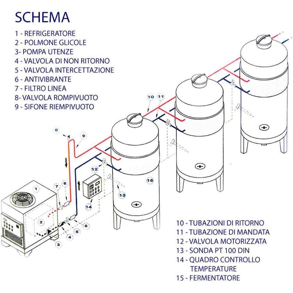 Quadro elettrico P4