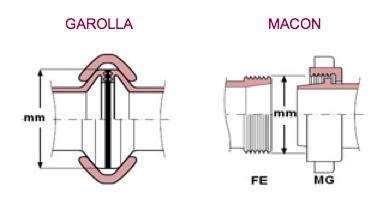 tubazioni-garolla-macon