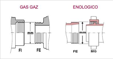 valvole-gaz-enologico